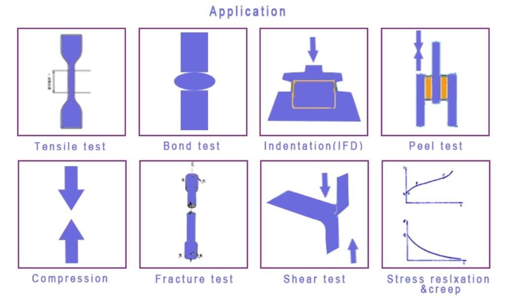 application for universal tensile testing machine